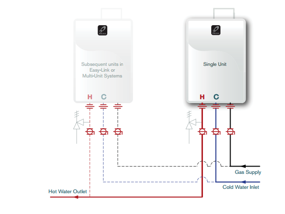Wiring Diagram Tankless Water Heater : Application diagrams professionals takagi tankless