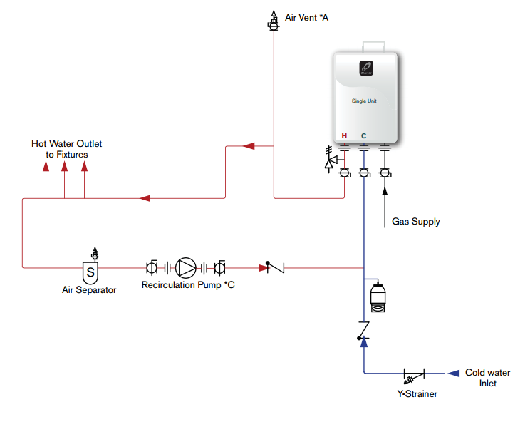 application diagrams professionals takagi tankless water heaters rh takagi com  piping diagram for hot water boiler