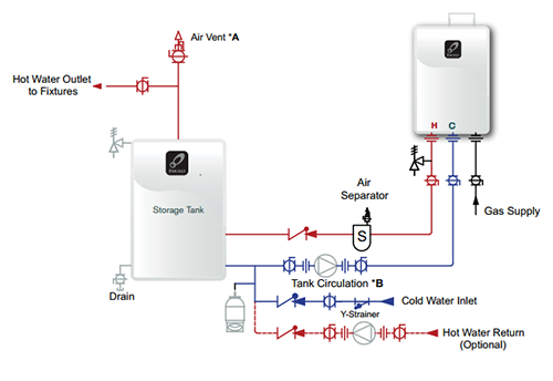 Takagi Tankless Water Heater - Storage Tank (3 Tappings)