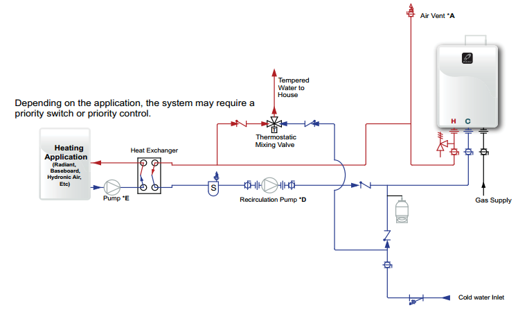 Takagi Tankless Water Heater Heating Combination With Domestic Option